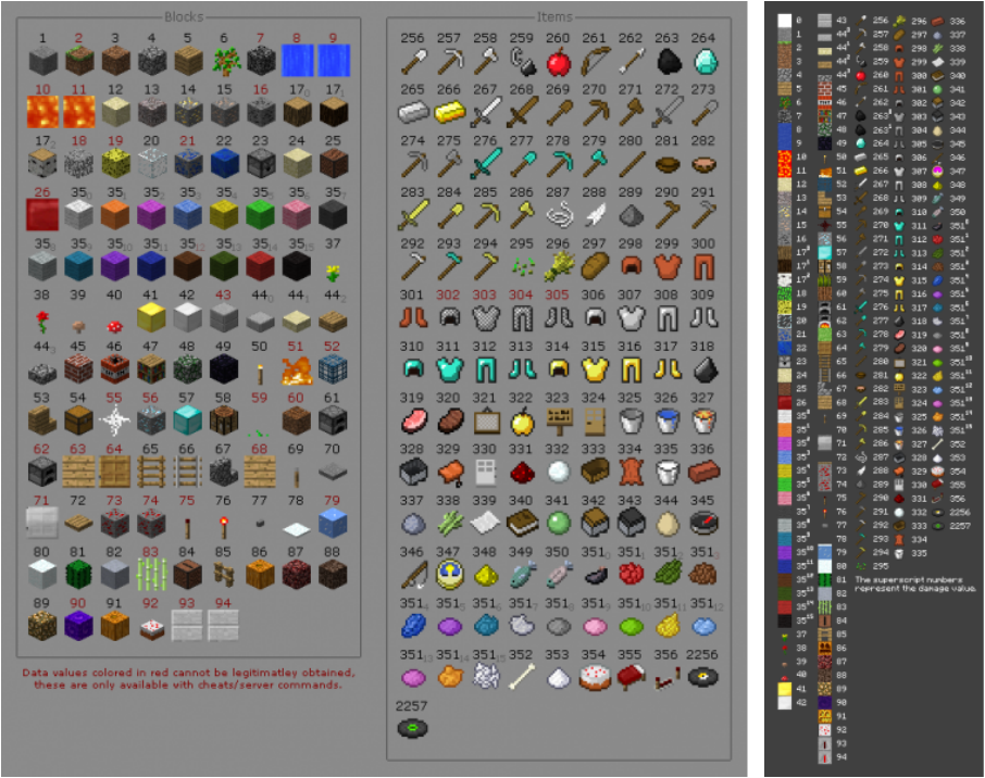 Item Values/Data Values - SkyCraft Creative